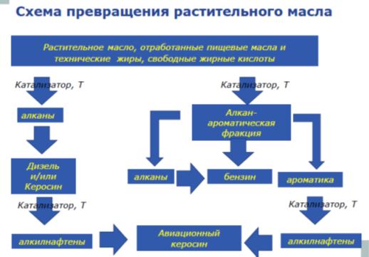 Московский физико-технический институт.png
