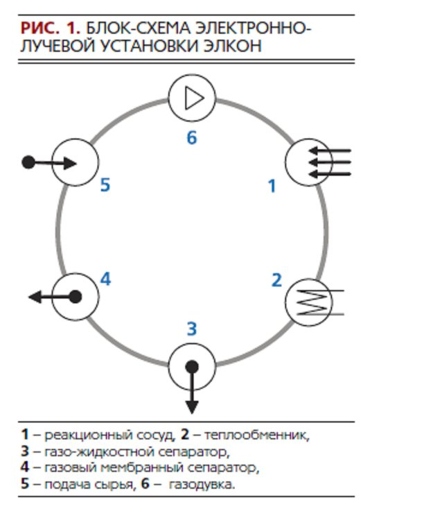 Блок-схема ЭЛКОН.jpg